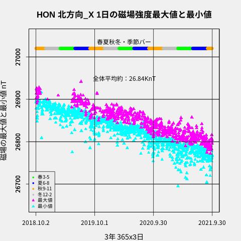 f:id:yoshihide-sugiura:20211013230335p:plain