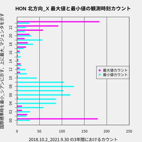 f:id:yoshihide-sugiura:20211013230429p:plain