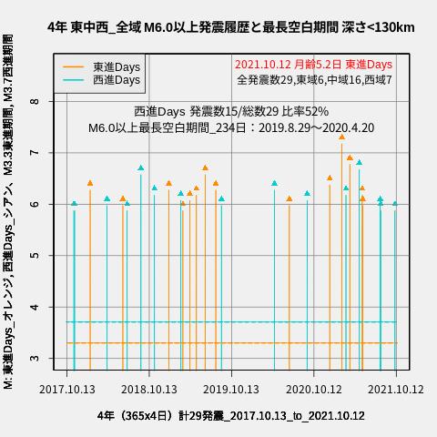 f:id:yoshihide-sugiura:20211014001521p:plain