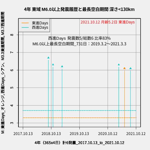 f:id:yoshihide-sugiura:20211014001537p:plain