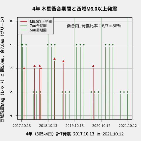 f:id:yoshihide-sugiura:20211014001553p:plain
