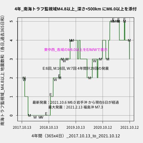 f:id:yoshihide-sugiura:20211014001611p:plain