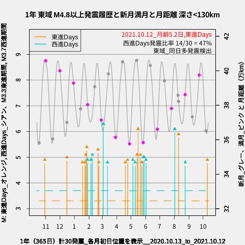 f:id:yoshihide-sugiura:20211014001632p:plain