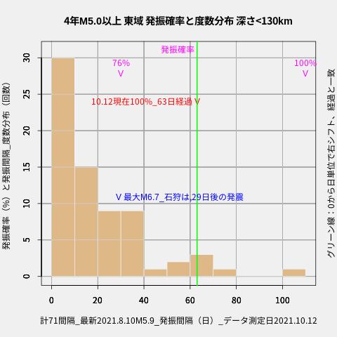 f:id:yoshihide-sugiura:20211014001648p:plain