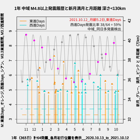 f:id:yoshihide-sugiura:20211014001709p:plain