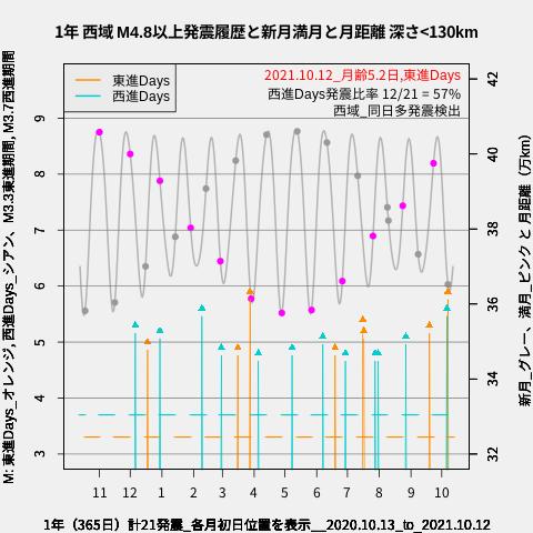 f:id:yoshihide-sugiura:20211014001740p:plain