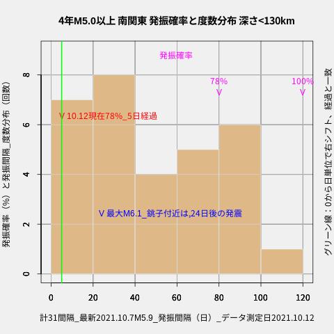 f:id:yoshihide-sugiura:20211014001813p:plain