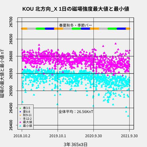 f:id:yoshihide-sugiura:20211014220708p:plain