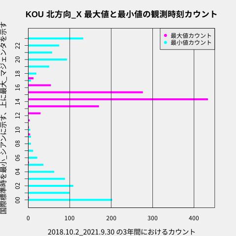 f:id:yoshihide-sugiura:20211014221444p:plain