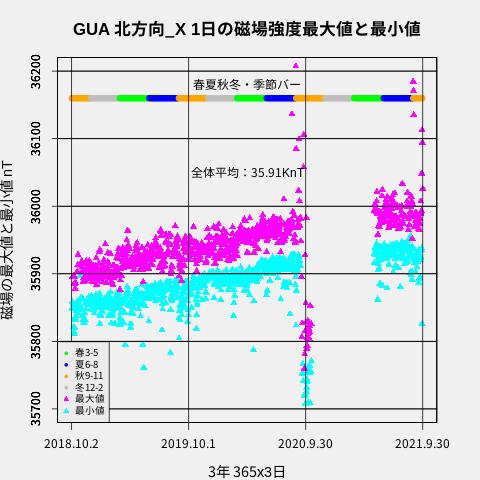f:id:yoshihide-sugiura:20211016174913p:plain