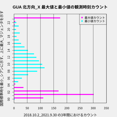 f:id:yoshihide-sugiura:20211016174939p:plain