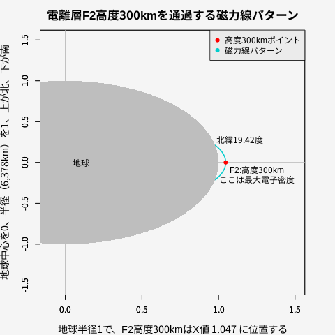 f:id:yoshihide-sugiura:20211018205252p:plain
