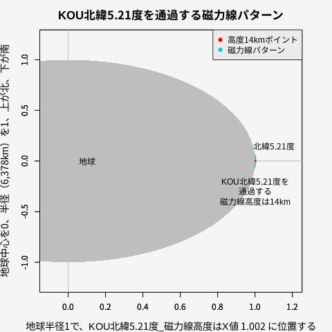 f:id:yoshihide-sugiura:20211018210155p:plain