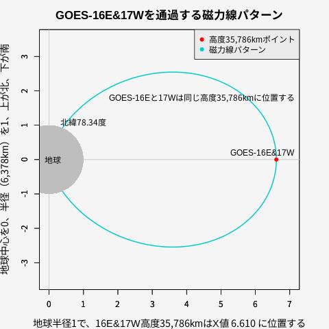 f:id:yoshihide-sugiura:20211019184226p:plain