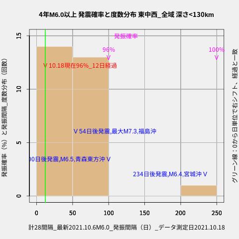 f:id:yoshihide-sugiura:20211020033050p:plain