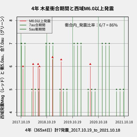 f:id:yoshihide-sugiura:20211020033140p:plain