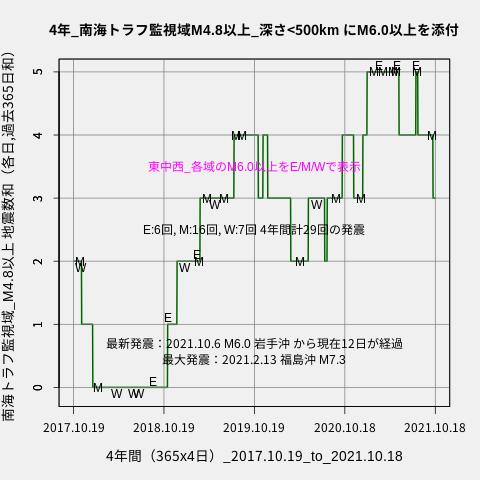 f:id:yoshihide-sugiura:20211020033156p:plain