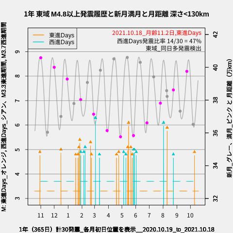 f:id:yoshihide-sugiura:20211020033218p:plain