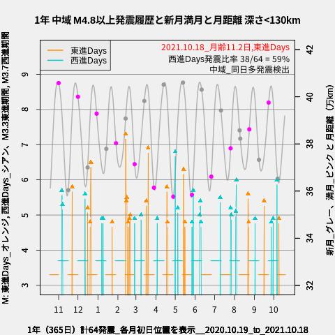 f:id:yoshihide-sugiura:20211020033301p:plain