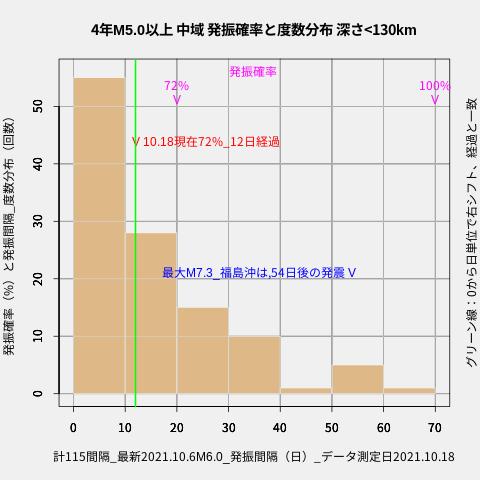 f:id:yoshihide-sugiura:20211020033316p:plain