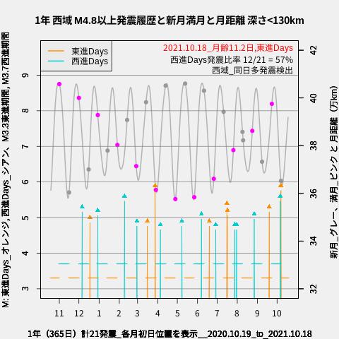 f:id:yoshihide-sugiura:20211020033333p:plain