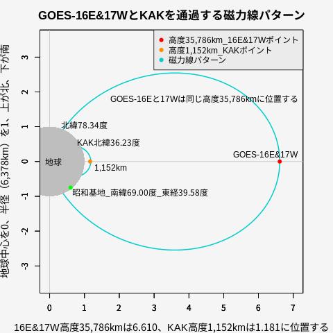f:id:yoshihide-sugiura:20211021185832p:plain