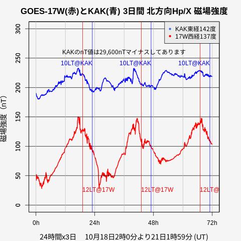 f:id:yoshihide-sugiura:20211021191907p:plain