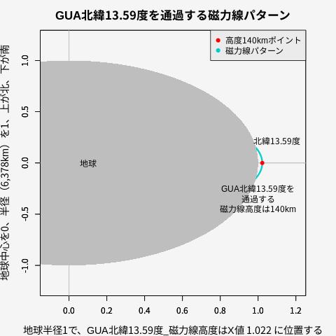 f:id:yoshihide-sugiura:20211022193215p:plain