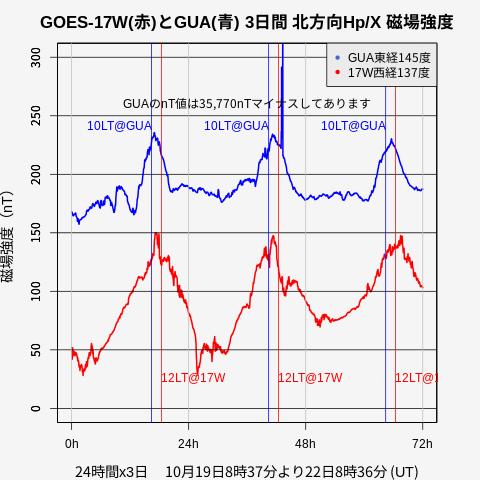 f:id:yoshihide-sugiura:20211022193912p:plain