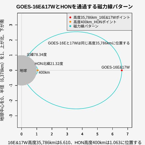 f:id:yoshihide-sugiura:20211023071652p:plain