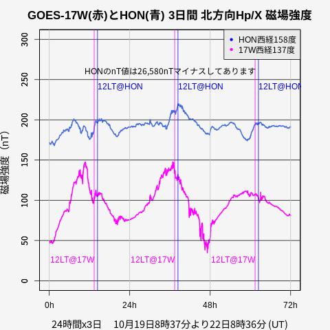 f:id:yoshihide-sugiura:20211023072600p:plain