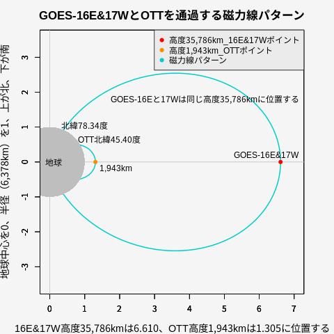 f:id:yoshihide-sugiura:20211026115549p:plain