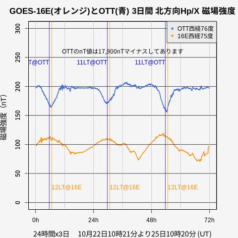 f:id:yoshihide-sugiura:20211026130043p:plain