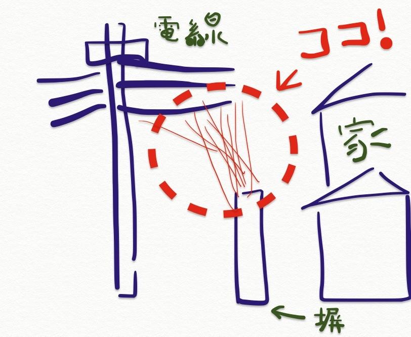 f:id:yoshihiko5:20170301163654j:plain