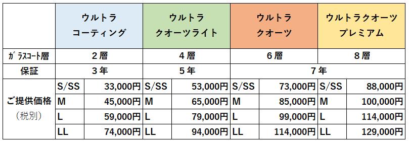 f:id:yoshihikoT:20210222151437p:plain