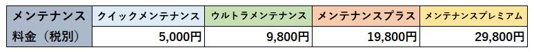 f:id:yoshihikoT:20210222151544p:plain