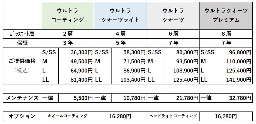 f:id:yoshihikoT:20210505105411p:plain