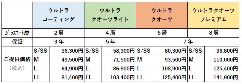f:id:yoshihikoT:20210613120656p:plain