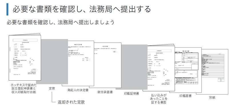f:id:yoshihiro503:20190901103434p:plain