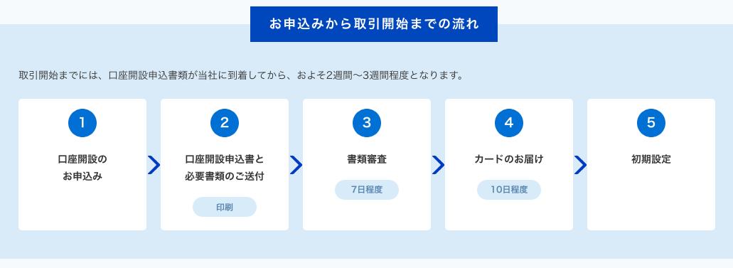 f:id:yoshihiro503:20190925115614p:plain