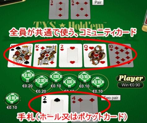 f:id:yoshihirokawase:20191010112749j:plain