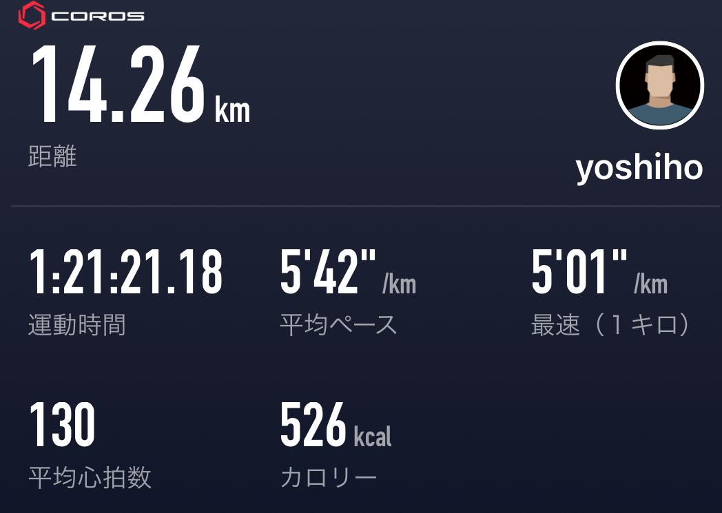 f:id:yoshiho182:20210525233514p:plain