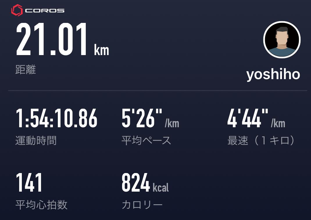 f:id:yoshiho182:20210528232850p:plain