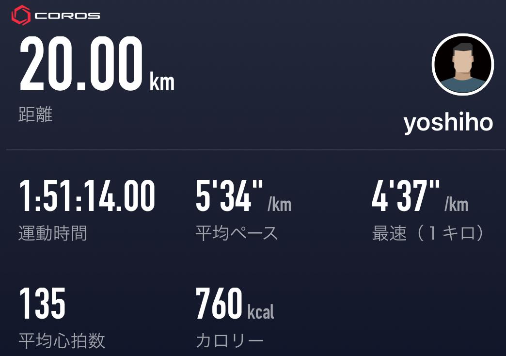 f:id:yoshiho182:20210602233841p:plain