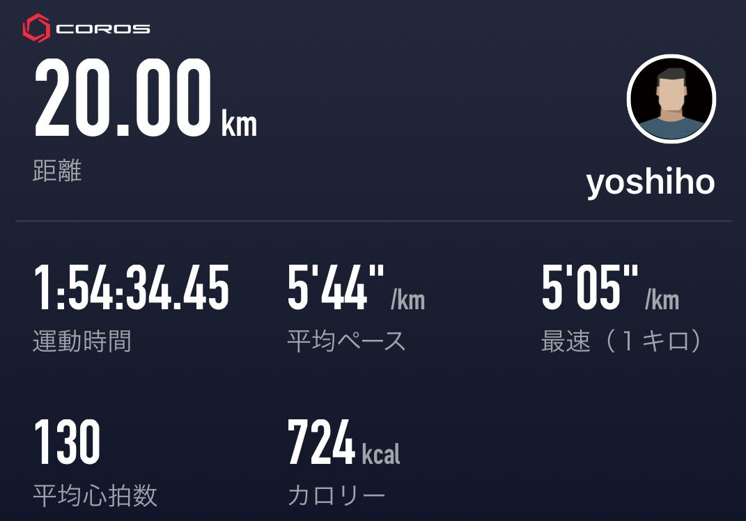 f:id:yoshiho182:20210607230958p:plain