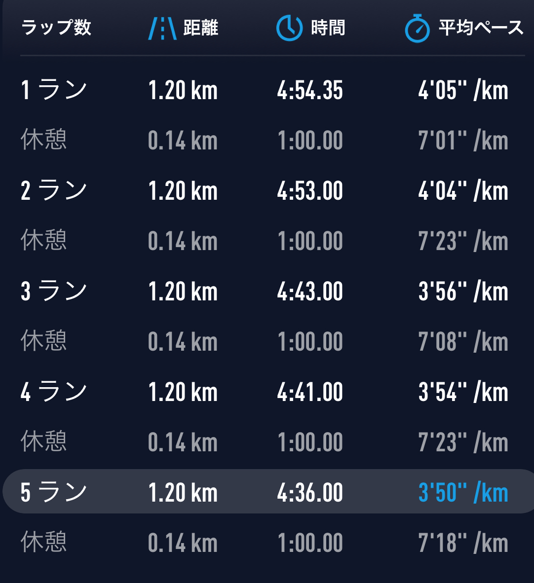 f:id:yoshiho182:20210804140730p:plain