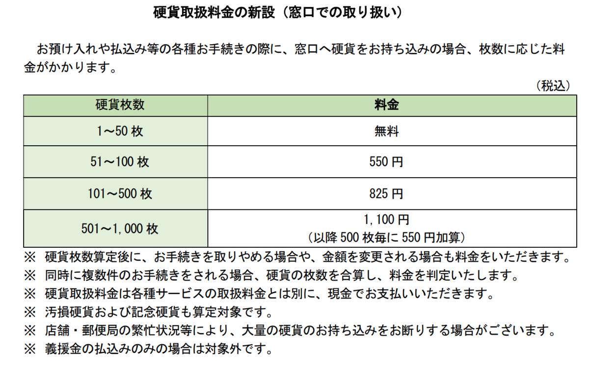 f:id:yoshiho182:20210919225611p:plain