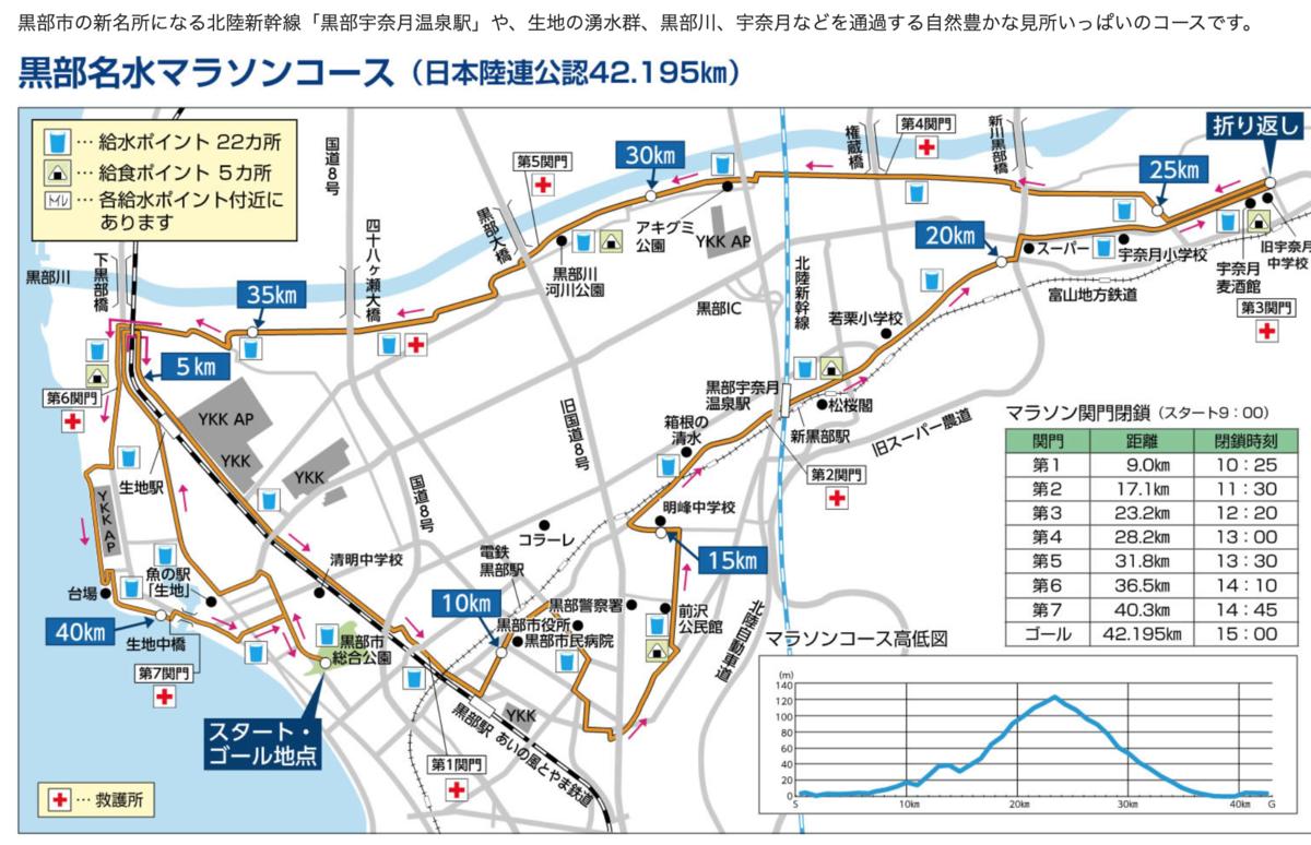 f:id:yoshiho182:20210926000751p:plain