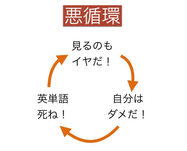 f:id:yoshii_hiroto:20170522175803p:plain