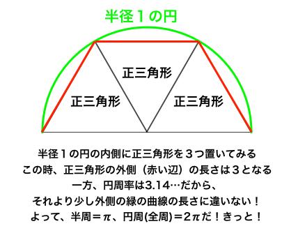 f:id:yoshii_hiroto:20171121112234p:plain